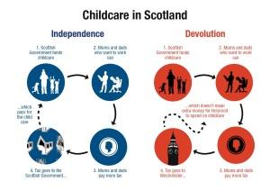 childcareflowchart